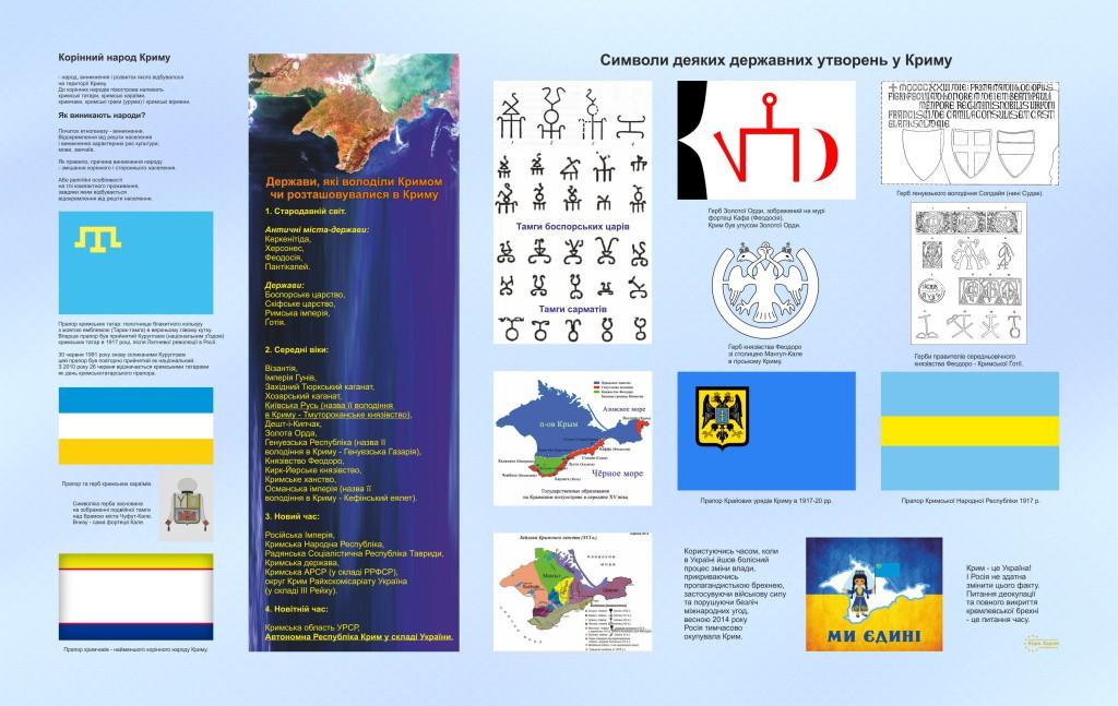 Плакат Володарі Криму який пояснює чий Крим