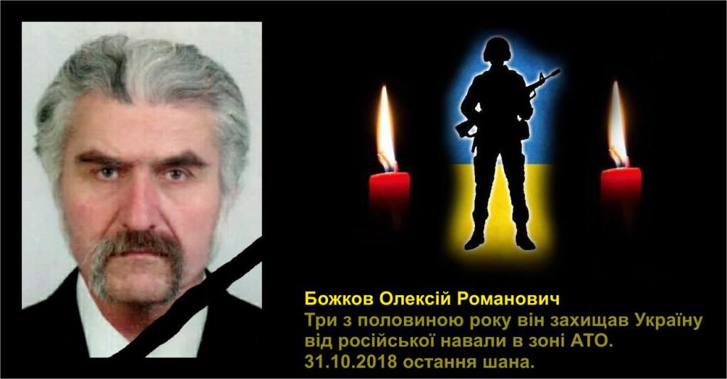 2018-10-31- Божков Олексій Романович